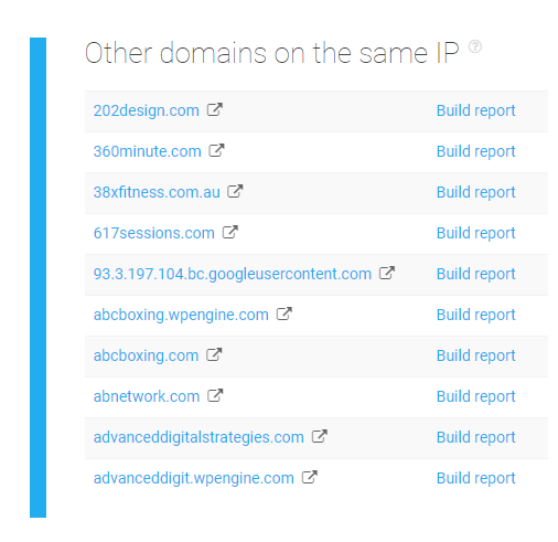 Other Domains on the Same IP Address